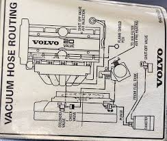 volvo v40 wiring diagram 1998 images diagram in addition 2000 2005 volvo s60 fuse box diagram likewise dodge ram 1500 wiring