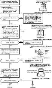 denso o2 sensor wiring diagram repair honda accord code 41 o2 sensor heater circuit Ã' synaesthesia ed bosch o2 sensor wiring diagram