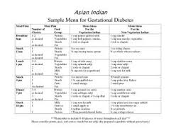 Diet Chart For Diabetes Type 2 In India Indian Diet Plan For Diabetes Type India Pdf Diabetics To