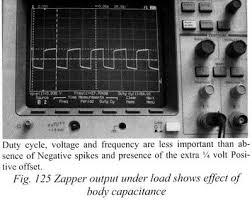 Hulda Clark Frequency Chart Hulda Clark Zapper