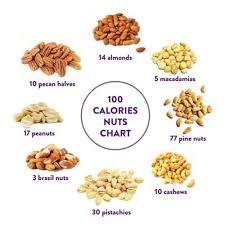 100 Calorie Nut Charts Tumblr