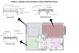 Home Heating Design Pleasing Inspiration Home Heating Design Home Heating  Design Home Heating Design New Wood