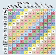 Zodiac Chart Rising 2019