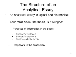 the analytical essay   todays agenda what is an analytical      the structure of an analytical essay an analytical essay is logical and hierarchical your main