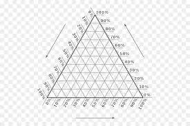 Ternary Plot Phase Diagram Chart Triangle