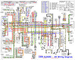 automotive wire color code abbreviations efcaviation com automotive wiring color code chart at Automotive Wiring Diagram Color Codes
