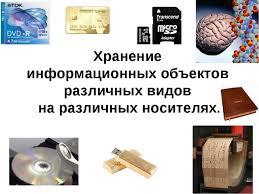 Презентация и разработка урока Хранение информационных объектов  Хранение информационных объектов различных видов на различных носителях