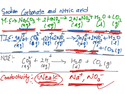 ashok sodium carbonate and nitric acid total ionic equation science showme