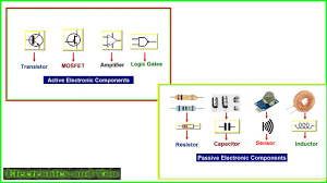 Active And Passive Electronic Components Examples Difference