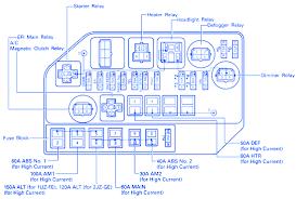 lexus lx470 fuse box diagram not lossing wiring diagram • lexus lx470 1996 fuse box block circuit breaker diagram carfusebox rh carfusebox com lexus es300 fuse box diagram 2003 lexus lx470 fuse box diagram