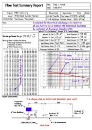 Fire Hydrant Coefficient Chart Fire Hydrant Coefficient Chart Coefficient For Fire Hose