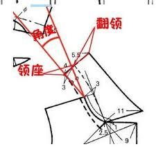 3250 Multifunction Curve Ruler Ruler Tailoring Cutting Template