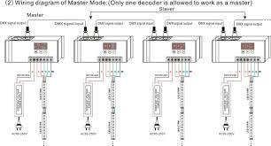 wiring a dmx system contemporary best image schematic diagram Wiring Diagram Led Strip Lights 4 channel rgbw led light dmx decoder master mode dmx led strip 4 channel rgbw led light dmx decoder master mode dmx led strip wiring diagram for led strip lights