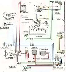 1964 gmc truck electrical system wiring diagram related post 2001 toyota rava electrical wiring diagram