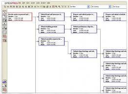 pert charts in microsoft project openproj project management software