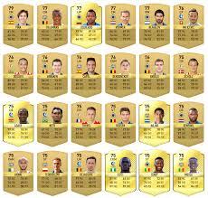 FIFA 17-ratings KAA Gent spelers bekend!