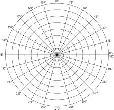 Polar Grid In Degrees With Radius 8 Clipart Etc
