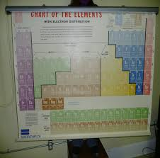 mapinventory37 sargent welch periodic table jpg
