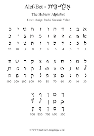 Aleph Bet Letters Coloring Pages Coloring Games Movie