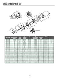 8000543936 8000 543 936 12vdc w wire harness Shurflo Wiring Diagram click image to zoom shurflo pump wiring diagram