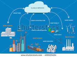 smart grid stock images royalty images vectors shutterstock smart grid concept industrial and smart grid devices in a connected network renewable energy and
