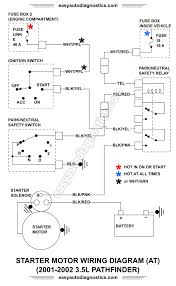 part 1 2001 2002 3 5l nissan pathfinder starter motor circuit 2001 2002 3 5l nissan pathfinder starter motor circuit wiring diagram automatic transmission