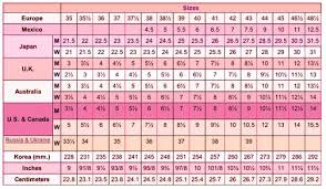 Moxi Skates Sizing Chart In 2019 Outdoor Fun Roller Derby