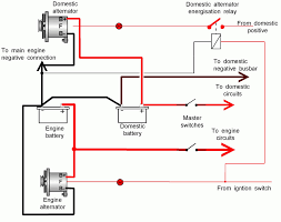 starting motor wiring diagram new era of wiring diagram • new motorcycle starter relay wiring diagram u2022 electrical outlet rh bellbrooktimes com starter motor wiring diagram starter motor wiring diagram chevy