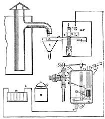 The project gutenberg ebook of scientific american supplement january 14 1882