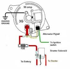 mustang alternator wiring diagram image 1967 mustang wiring diagram wiring diagram schematics on 1967 mustang alternator wiring diagram