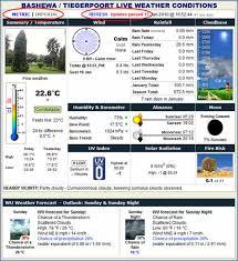 ajax website template. Saratoga Weatherorg Website Templates Weather DisplayAJAXPHP