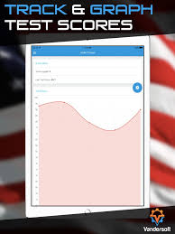 Air Force Pt Test Usaf Pt Calculator On The App Store