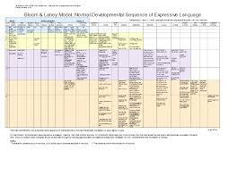 Skillful Mylahey Chart Mylahey Chart My Lahey Chart
