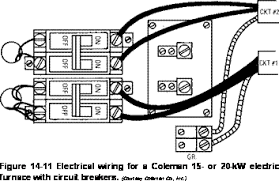 electric furnaces ФенкойРы фанкойРы вентиРяторные доводчики подпись figure 14 11 electrical wiring for a coleman 15 or 20