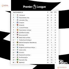 Click here for the fastest premier league live score updates. Premier League Table 2019 20 Epl Standings Fixtures Results Live Scores Games On Tv Gameweek 10 Premier League Table Premier League League