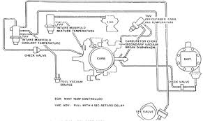 2002 pontiac grand prix 3 8l fi sc ohv 6cyl repair guides 15 vacuum hose schematic 1975 350 and 400 federal engines 4 bbl carburetor and automatic transmission