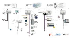 profibus wiring diagram with example diagrams wenkm com profibus cable wiring diagram profibus wiring diagram with example