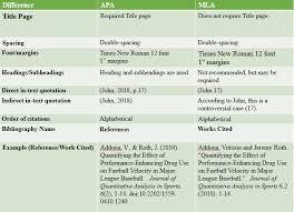 a comprehensive guide on mla vs apa format