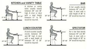 Stool height for 36 counter Inch Stool Height For 36 Counter How To Measure Bar Stool Height What Size Do Need Stool Height For 36 Counter Revistarapidaclub Stool Height For 36 Counter Exotic Counter Stool Height Bar Stool
