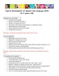 Language Development Milestones Chart Month By Month Developmental Milestones Chart Social And