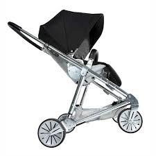 Baby Strollers Categories