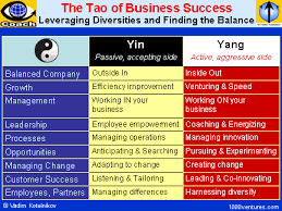 Taoism Life Chart A Tao Business Chart Table Tao Yin Yang Success
