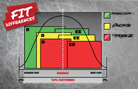Ccm Skate Width Chart Reebok Ice Skates Size Chart
