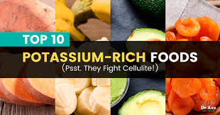 Potassium Food Chart Mg 15 Potassium Rich Foods And Daily Recommended Amounts Dr Axe