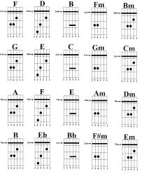 Symbolic Guitar Bar Chords 2019