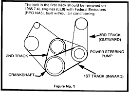 454 chevy fan belts routing for a 1985 one ton chevy v on some 1985 models out air conditioning rpo c60 and c69 a drive belt was also incorrectly installed in the no 1 track figure 1 during production