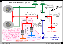 horn relay diagram wiring Horn Diagram Wiring stebel horn install wire issue horn relay wiring diagram