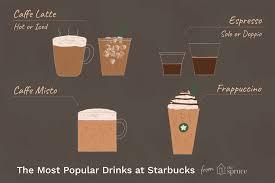 starbucks hot drinks menu. Perfect Drinks Starbucks Drinks You Have To Try On Hot Menu