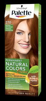 Velký Manuál Domácího Barvení Jak Si Vybrat Správnou Barvu Pro