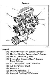 similiar 2001 oldsmobile intrigue flasher diagram keywords 2001 oldsmobile alero engine diagram besides 2001 oldsmobile